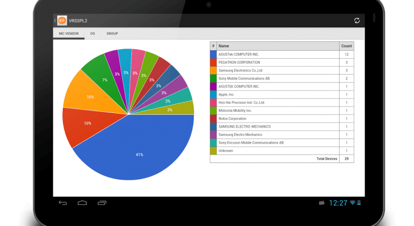 Why use EzNetScan for Android