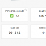 Tips and Tools to Increase the Speed of Loading a Website